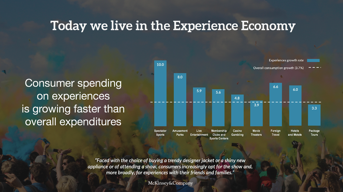 Experience Economy McKinsey Stats